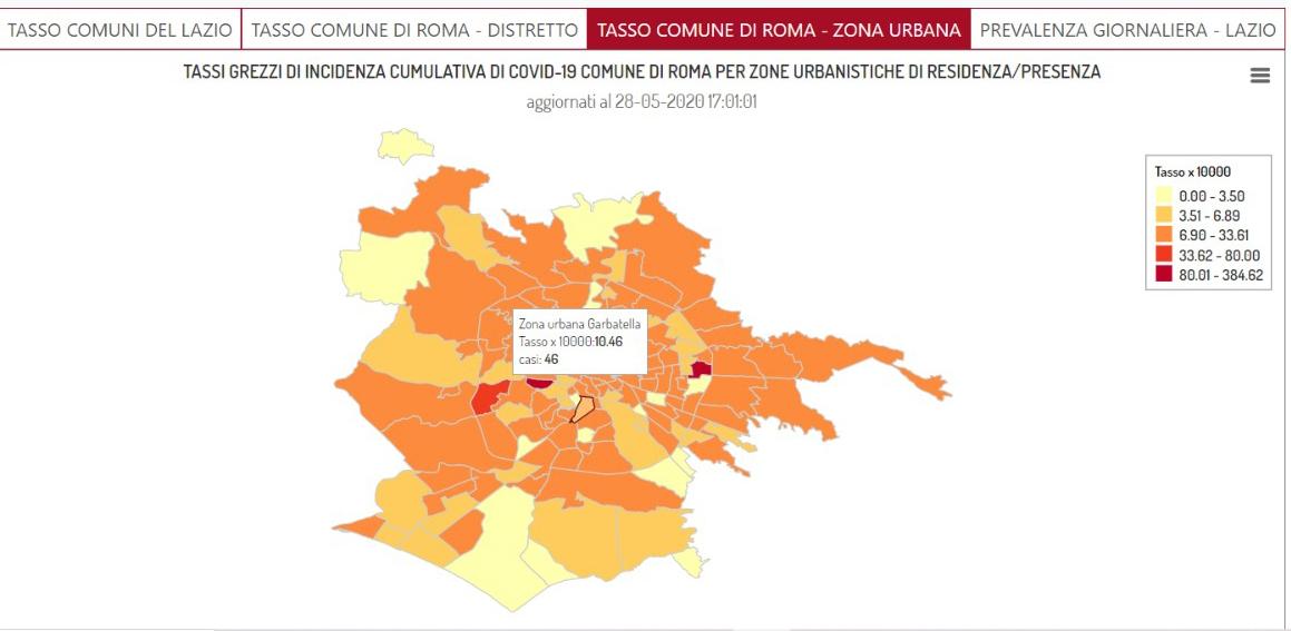 Covid, l'incidenza più alta a Garbatella con 10 casi e mezzo ogni 10mila abitanti